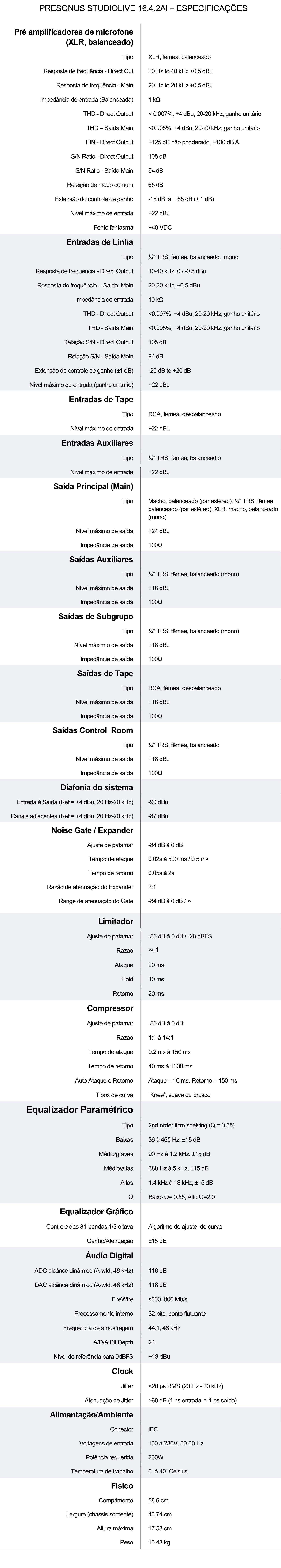PRESONUS-STUDIOLIVE1642-SPECS-1