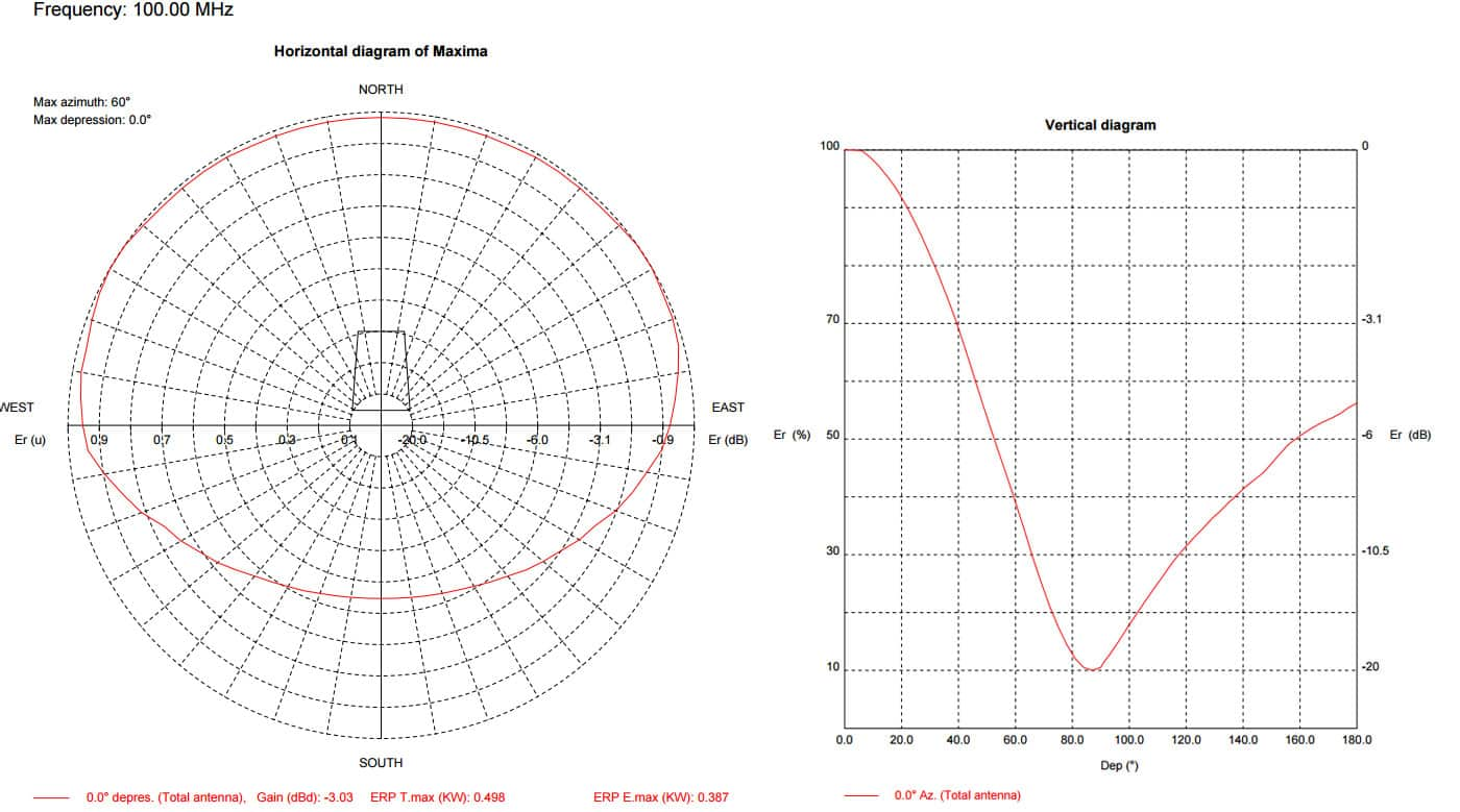 eb-gap-killer-single-bay-antenna-1antena