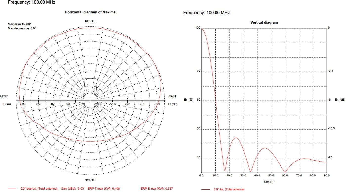 eb-gap-killer-single-bay-antenna-gk4-2