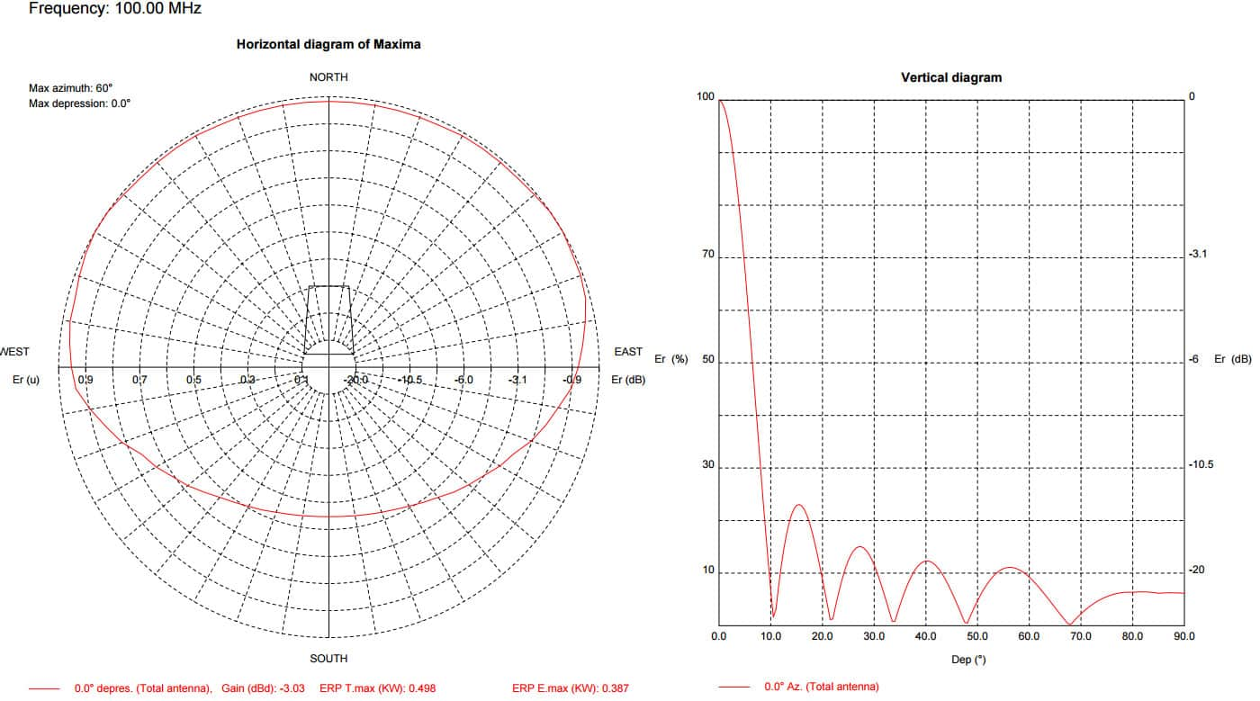 eb-gap-killer-single-bay-antenna-gk6-2