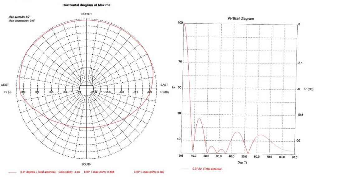 diagramas-gk8