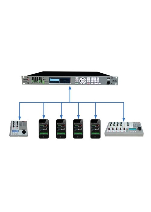 Tieline Merlin Plus Codec De Estúdio Conecta Ate 6 Unidades De Externa Simultâneas