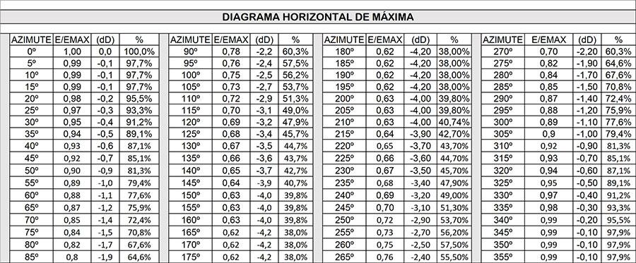diagrama-horizontal-asd100-max