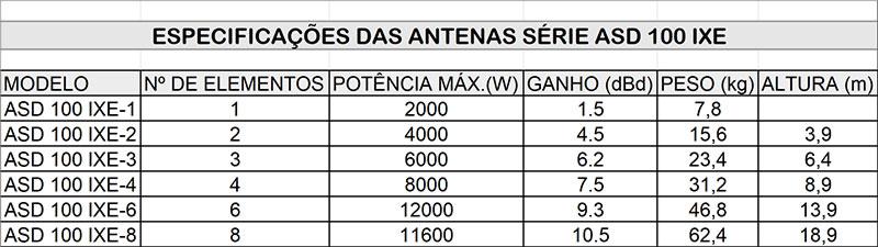 especificacoees-antena-asd100Ixe-1